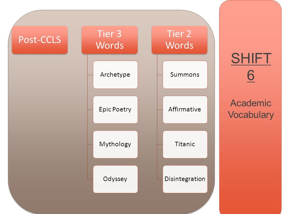 www.engageNY.org SHIFT 6 Academic Vocabulary Post-CCLS Tier 3 Words ArchetypeEpic PoetryMythologyOdyssey Tier 2 Words SummonsAffirmativeTitanicDisintegration