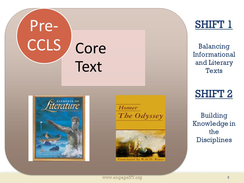 www.engageNY.org 8 SHIFT 1 Balancing Informational and Literary Texts SHIFT 2 Building Knowledge in the Disciplines Core Text Pre- CCLS