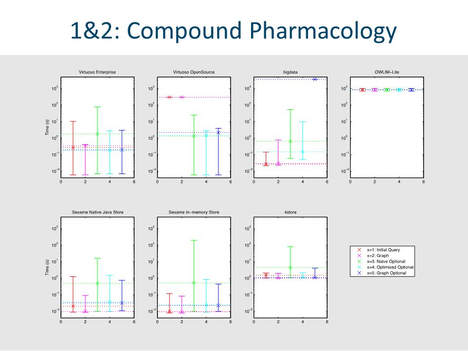 1&2: Compound Pharmacology