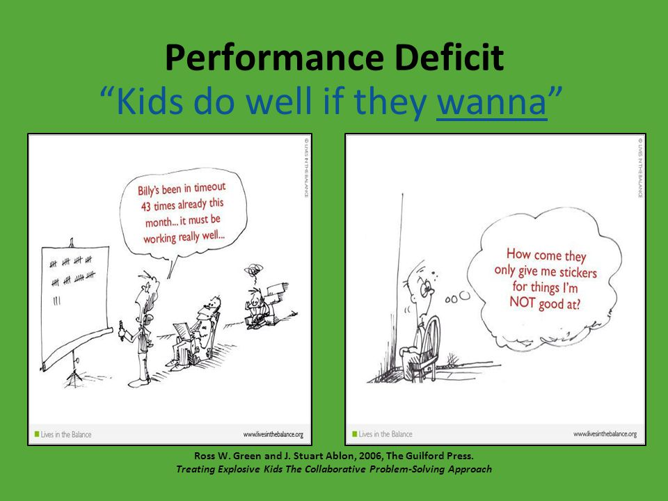 Performance Deficit Ross W. Green and J. Stuart Ablon, 2006, The Guilford Press.