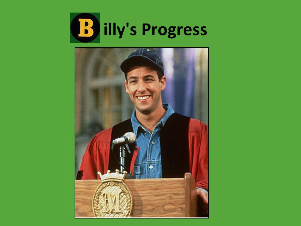 illy s Progress