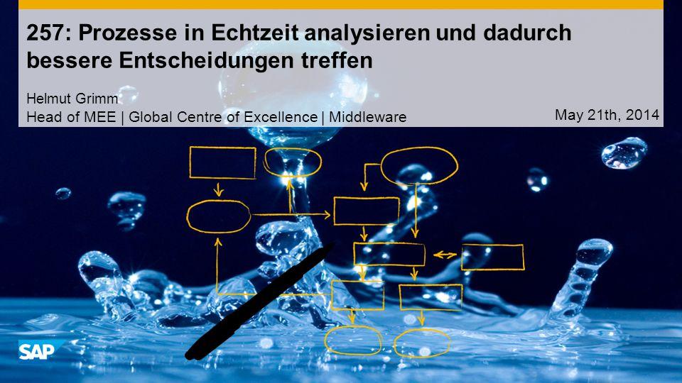 257: Prozesse in Echtzeit analysieren und dadurch bessere Entscheidungen treffen Helmut Grimm Head of MEE | Global Centre of Excellence | Middleware May 21th, 2014