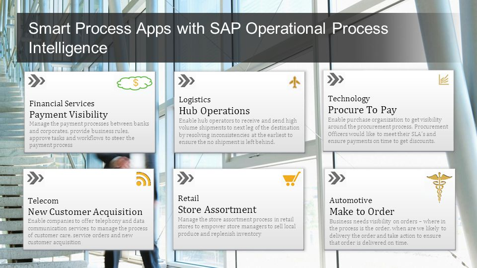 Smart Process Apps with SAP Operational Process Intelligence Financial Services Payment Visibility Manage the payment processes between banks and corporates, provide business rules, approve tasks and workflows to steer the payment process Telecom New Customer Acquisition Enable companies to offer telephony and data communication services to manage the process of customer care, service orders and new customer acquisition Automotive Make to Order Business needs visibility on orders – where in the process is the order, when are we likely to delivery the order and take action to ensure that order is delivered on time.