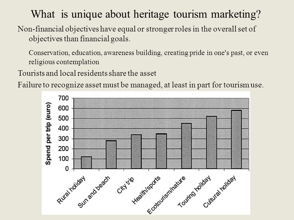 What is unique about heritage tourism marketing? Non-financial objectives have equal or stronger roles in the overall set of objectives than financial