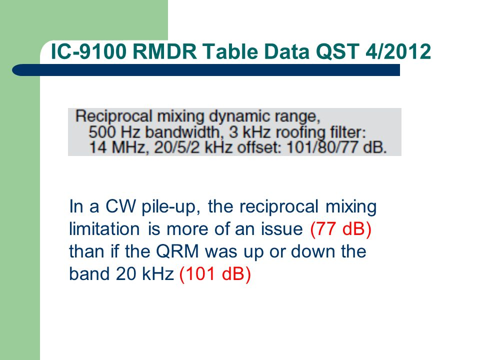 IC-9100 RMDR Table Data QST 4/2012 In a CW pile-up, the reciprocal mixing limitation is more of an issue (77 dB) than if the QRM was up or down the band 20 kHz (101 dB)