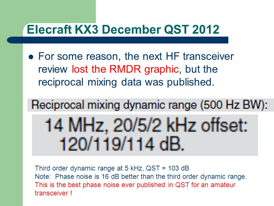 Elecraft KX3 December QST 2012 For some reason, the next HF transceiver review lost the RMDR graphic, but the reciprocal mixing data was published.