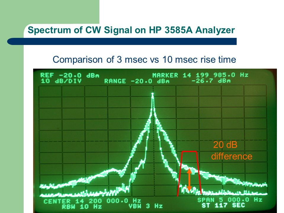 Spectrum of CW Signal on HP 3585A Analyzer Comparison of 3 msec vs 10 msec rise time 20 dB difference