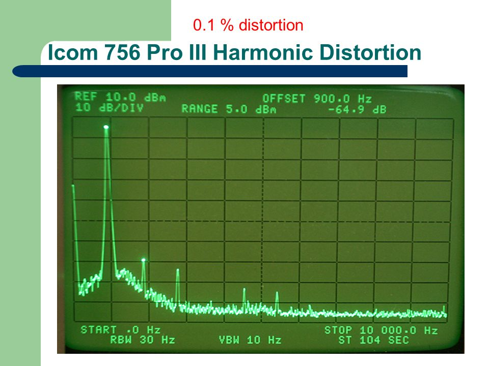 Icom 756 Pro III Harmonic Distortion 0.1 % distortion