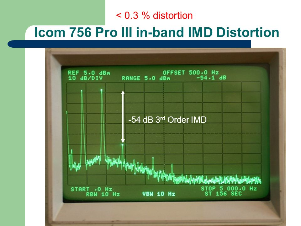 Icom 756 Pro III in-band IMD Distortion < 0.3 % distortion -54 dB 3 rd Order IMD