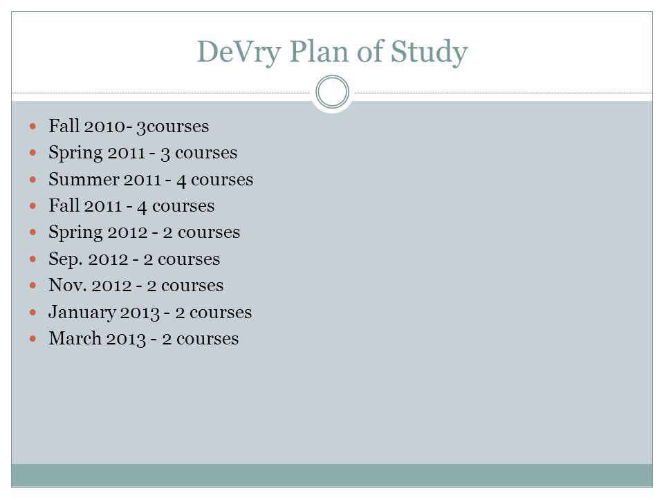 DeVry Plan of Study Fall 2010- 3courses Spring 2011 - 3 courses Summer 2011 - 4 courses Fall 2011 - 4 courses Spring 2012 - 2 courses Sep.