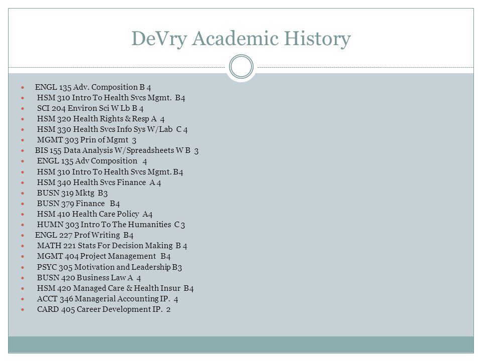 DeVry Academic History ENGL 135 Adv. Composition B 4 HSM 310 Intro To Health Svcs Mgmt.