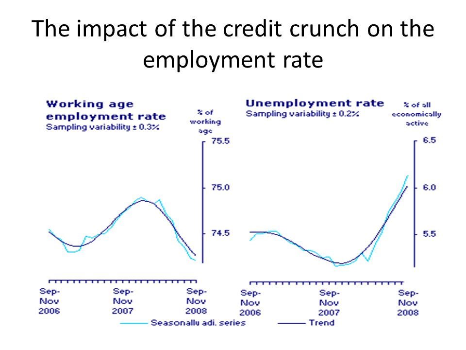 The impact of the credit crunch on the employment rate
