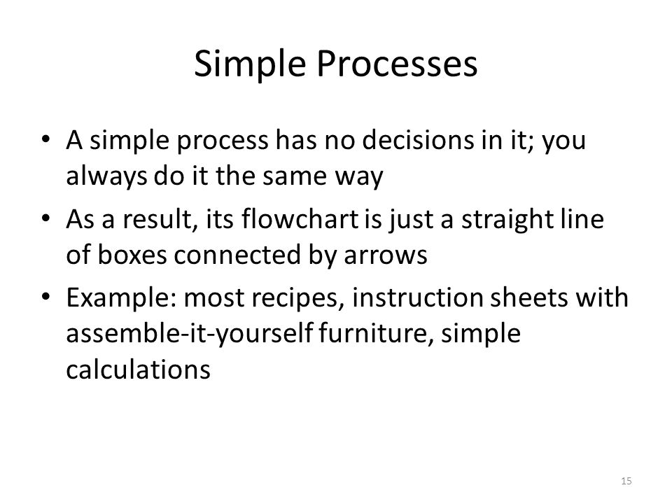 Simple Processes A simple process has no decisions in it; you always do it the same way As a result, its flowchart is just a straight line of boxes co