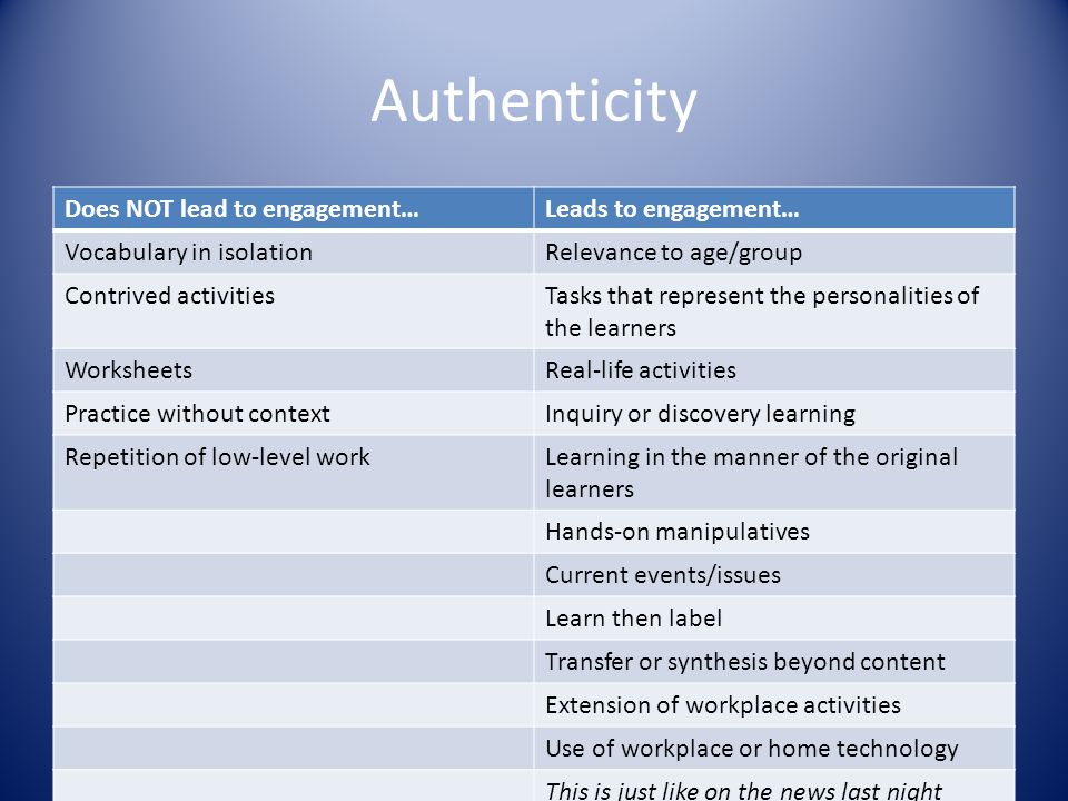 Authenticity Does NOT lead to engagement…Leads to engagement… Vocabulary in isolationRelevance to age/group Contrived activitiesTasks that represent the personalities of the learners WorksheetsReal-life activities Practice without contextInquiry or discovery learning Repetition of low-level workLearning in the manner of the original learners Hands-on manipulatives Current events/issues Learn then label Transfer or synthesis beyond content Extension of workplace activities Use of workplace or home technology This is just like on the news last night