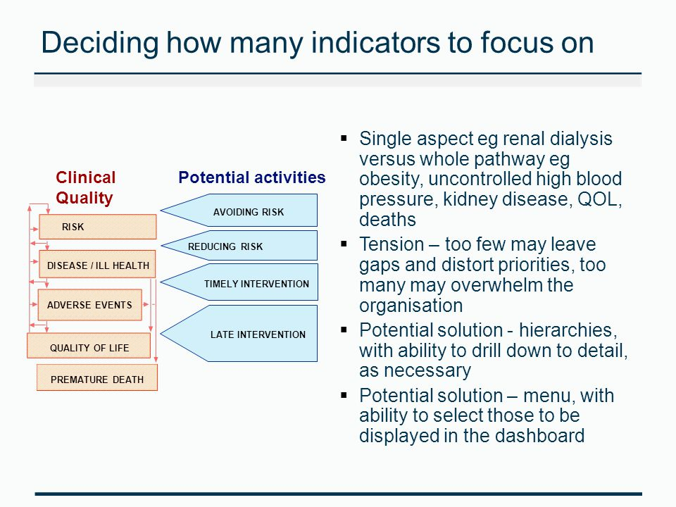Deciding how many indicators to focus on  Single aspect eg renal dialysis versus whole pathway eg obesity, uncontrolled high blood pressure, kidney disease, QOL, deaths  Tension – too few may leave gaps and distort priorities, too many may overwhelm the organisation  Potential solution - hierarchies, with ability to drill down to detail, as necessary  Potential solution – menu, with ability to select those to be displayed in the dashboard RISK DISEASE / ILL HEALTH ADVERSE EVENTS QUALITY OF LIFE PREMATURE DEATH AVOIDING RISK REDUCING RISK TIMELY INTERVENTION LATE INTERVENTION Clinical Quality Potential activities