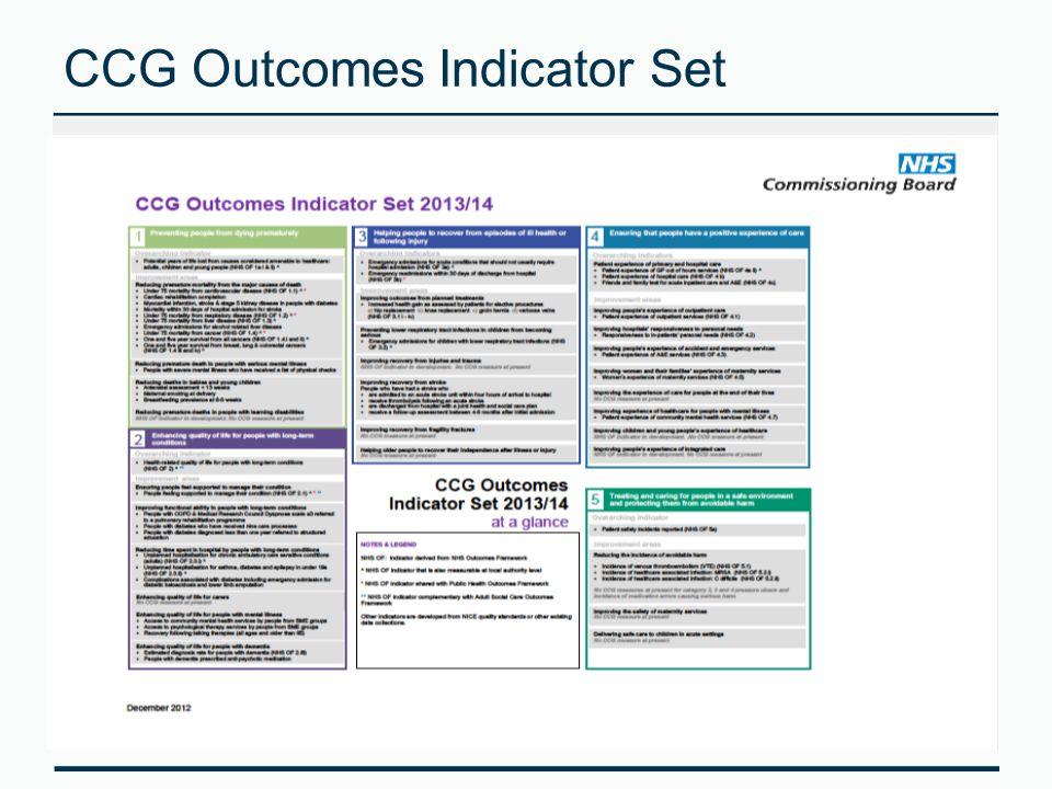CCG Outcomes Indicator Set