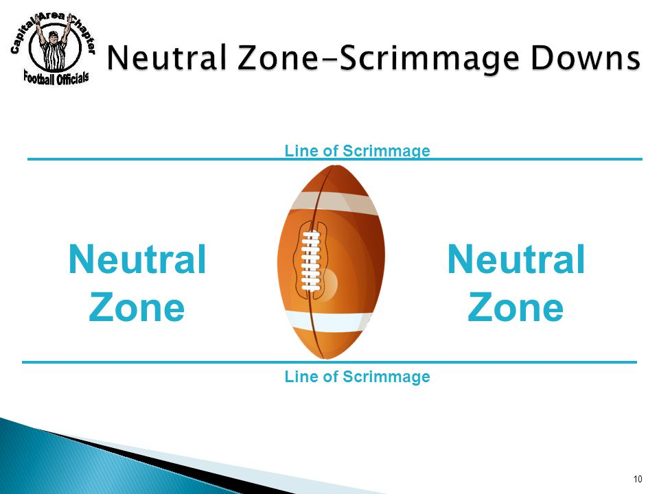 10 Neutral Zone Line of Scrimmage