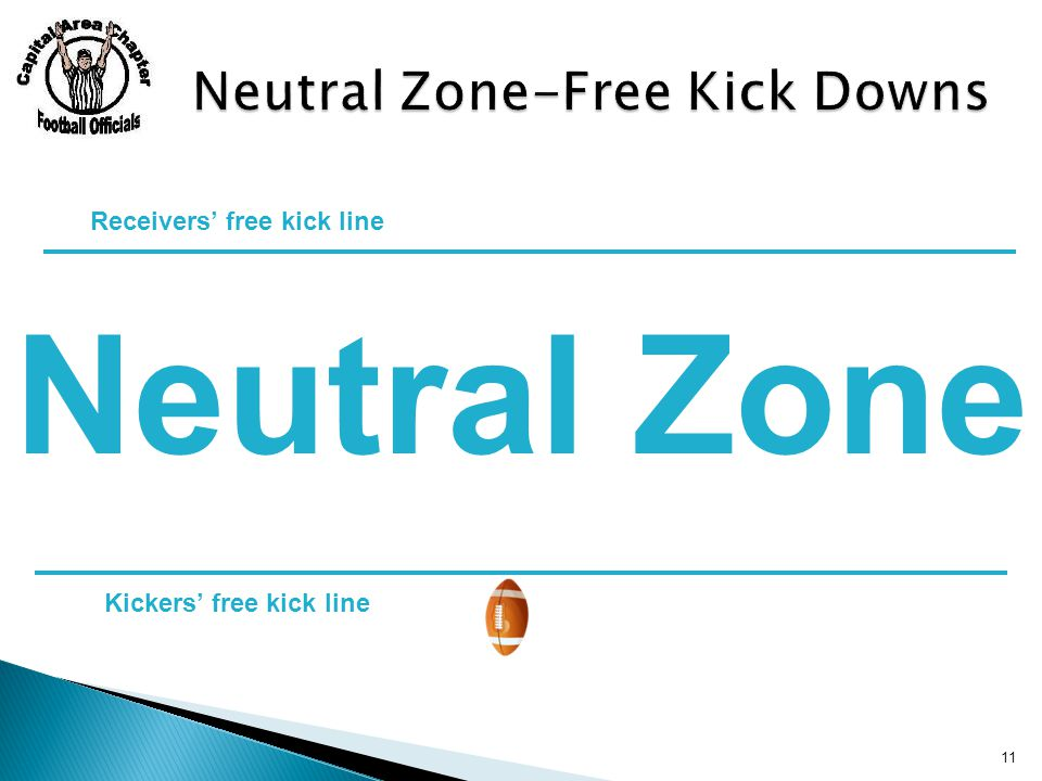 11 Kickers' free kick line Receivers' free kick line Neutral Zone