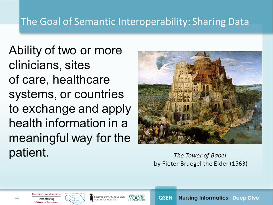 11 The Goal of Semantic Interoperability: Sharing Data Ability of two or more clinicians, sites of care, healthcare systems, or countries to exchange and apply health information in a meaningful way for the patient.
