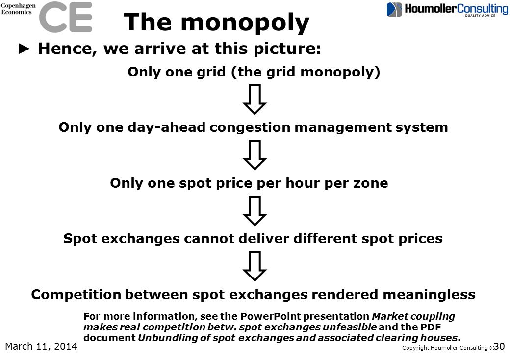Copyright Houmoller Consulting © The monopoly March 11, 201430 Only one grid (the grid monopoly) ► Hence, we arrive at this picture: Only one day-ahead congestion management systemOnly one spot price per hour per zoneSpot exchanges cannot deliver different spot pricesCompetition between spot exchanges rendered meaningless For more information, see the PowerPoint presentation Market coupling makes real competition betw.