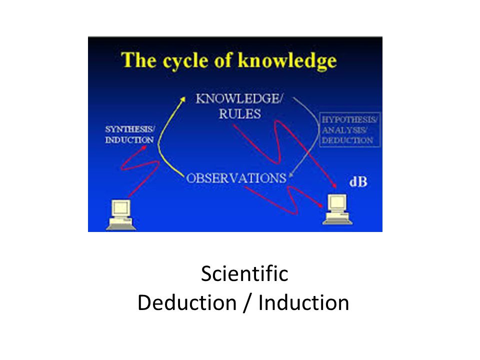 Scientific Deduction / Induction