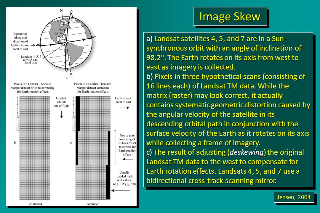 a) Landsat satellites 4, 5, and 7 are in a Sun- synchronous orbit with an angle of inclination of 98.2 .