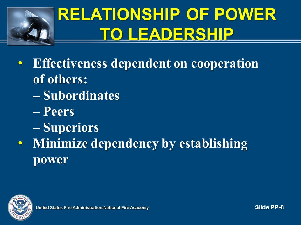 RELATIONSHIP OF POWER TO LEADERSHIP Effectiveness dependent on cooperation of others: Effectiveness dependent on cooperation of others: – Subordinates