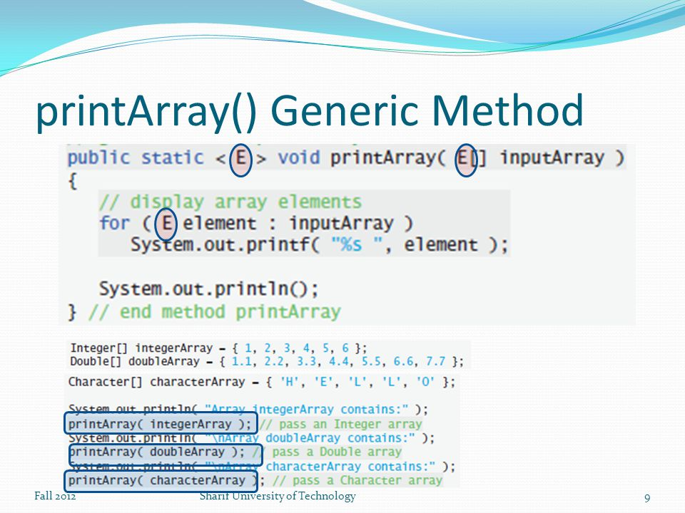printArray() Generic Method Fall 2012Sharif University of Technology9