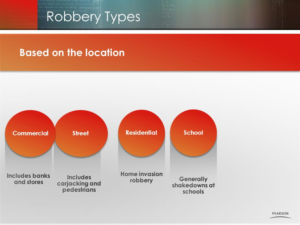 Robbery Types Residential Street Commercial Based on the location School