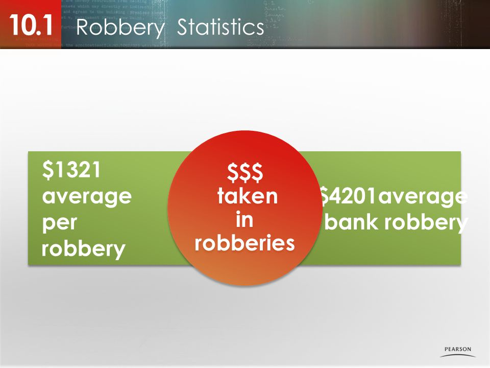 $1321 average per robbery $4201average bank robbery Robbery Statistics 10.1 $$$ taken in robberies $$$ taken in robberies