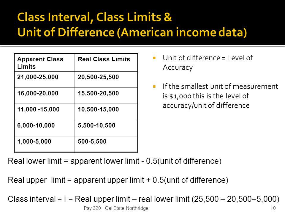 Apparent Class Limits Real Class Limits 21,000-25,00020,500-25,500 16,000-20,00015,500-20,500 11,000 -15,00010,500-15,000 6,000-10,0005,500-10,500 1,000-5,000500-5,500  Unit of difference = Level of Accuracy  If the smallest unit of measurement is $1,000 this is the level of accuracy/unit of difference Real lower limit = apparent lower limit - 0.5(unit of difference) Real upper limit = apparent upper limit + 0.5(unit of difference) Class interval = i = Real upper limit – real lower limit (25,500 – 20,500=5,000) 10Psy 320 - Cal State Northridge