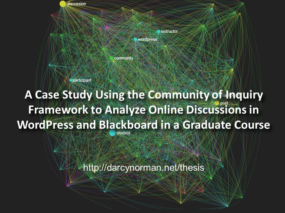 Figure 4.8 – Mean, max and min total word counts of students' posts to Blackboard and WordPress