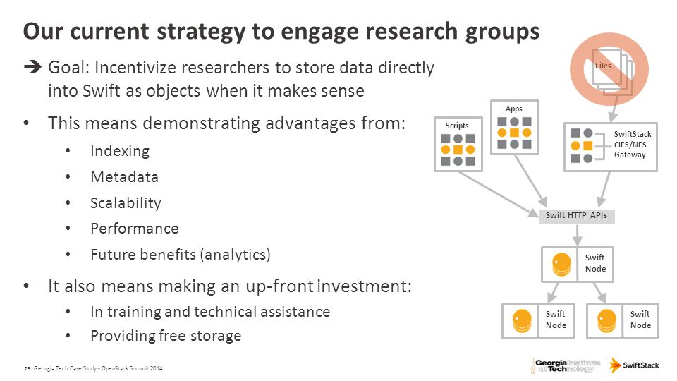 29 Our current strategy to engage research groups  Goal: Incentivize researchers to store data directly into Swift as objects when it makes sense Thi