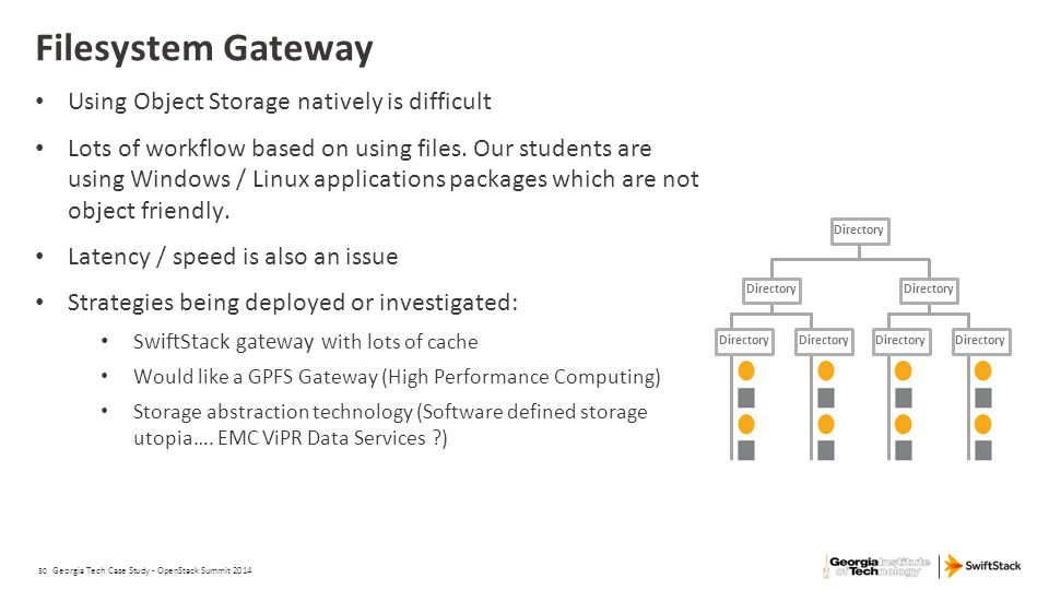 30 Filesystem Gateway Using Object Storage natively is difficult Lots of workflow based on using files. Our students are using Windows / Linux applica
