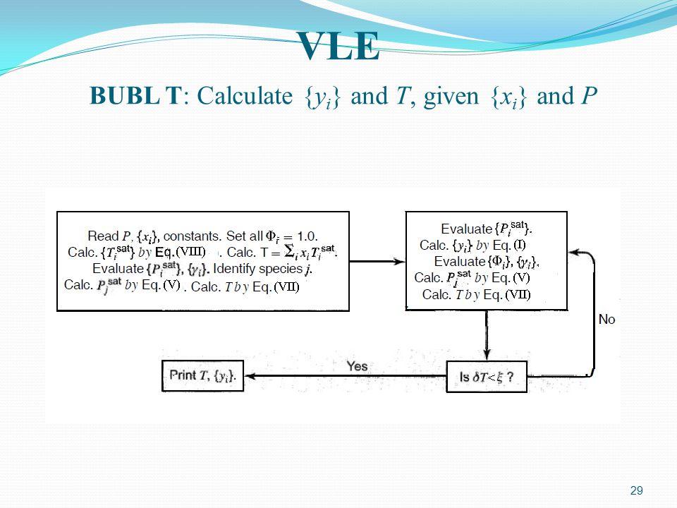 29 VLE BUBL T: Calculate {y i } and T, given {x i } and P