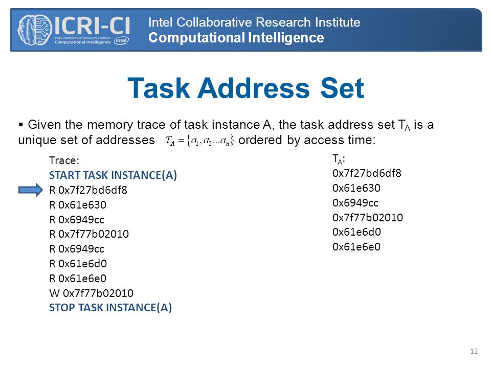 Task Address Set  Given the memory trace of task instance A, the task address set T A is a unique set of addresses ordered by access time: Intel Collaborative Research Institute Computational Intelligence Trace: START TASK INSTANCE(A) R 0x7f27bd6df8 R 0x61e630 R 0x6949cc R 0x7f77b02010 R 0x6949cc R 0x61e6d0 R 0x61e6e0 W 0x7f77b02010 STOP TASK INSTANCE(A) TA:TA: 0x7f27bd6df8 0x61e630 0x6949cc 0x7f77b02010 0x61e6d0 0x61e6e0 12