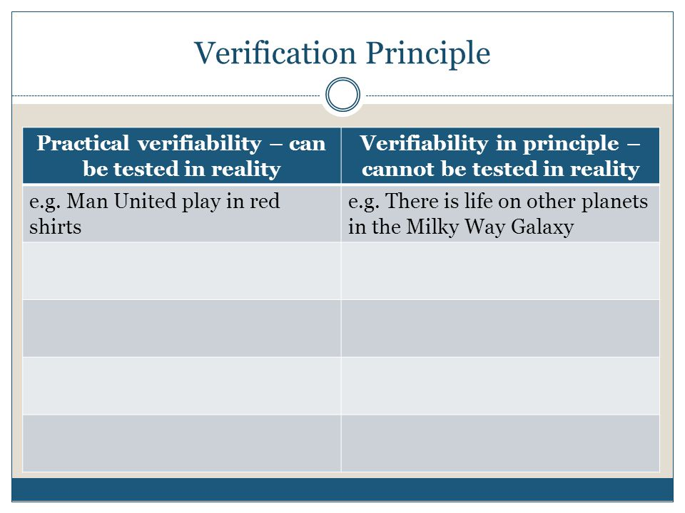 Verification Principle Practical verifiability – can be tested in reality Verifiability in principle – cannot be tested in reality e.g.