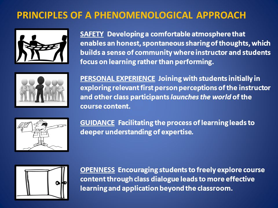 PRINCIPLES OF A PHENOMENOLOGICAL APPROACH SAFETY Developing a comfortable atmosphere that enables an honest, spontaneous sharing of thoughts, which builds a sense of community where instructor and students focus on learning rather than performing.
