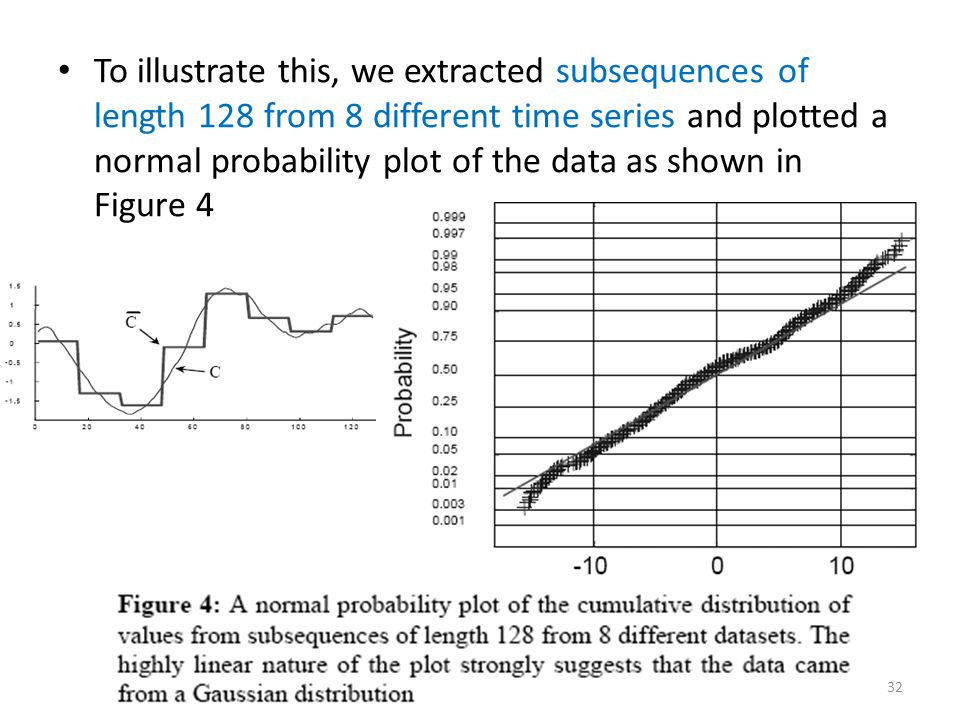To illustrate this, we extracted subsequences of length 128 from 8 different time series and plotted a normal probability plot of the data as shown in