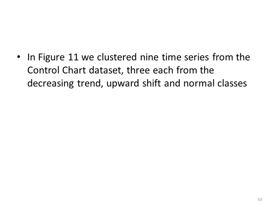 In Figure 11 we clustered nine time series from the Control Chart dataset, three each from the decreasing trend, upward shift and normal classes 63