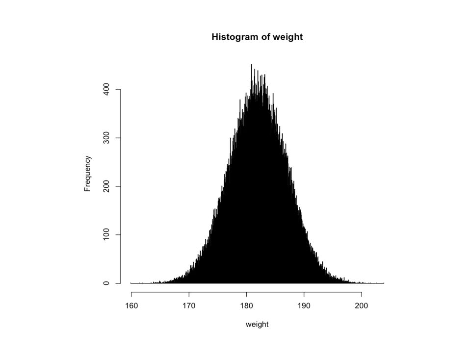 Can calculate percentages for values in any interval Just like in histogram Is the proportion of area under curve