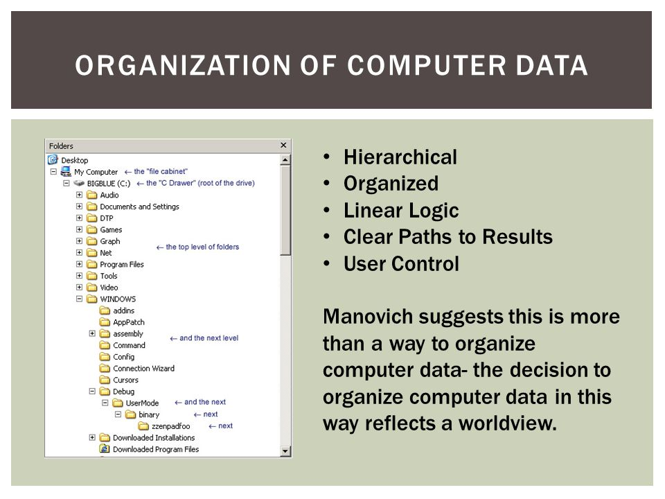 ORGANIZATION OF COMPUTER DATA Hierarchical Organized Linear Logic Clear Paths to Results User Control Manovich suggests this is more than a way to organize computer data- the decision to organize computer data in this way reflects a worldview.