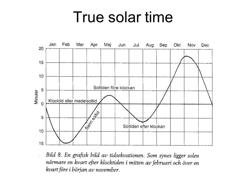 True solar time