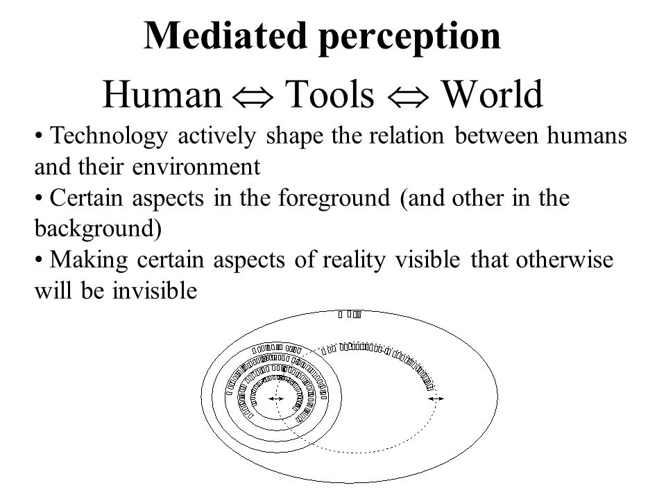 Mediated perception Human  Tools  World Technology actively shape the relation between humans and their environment Certain aspects in the foreground (and other in the background) Making certain aspects of reality visible that otherwise will be invisible