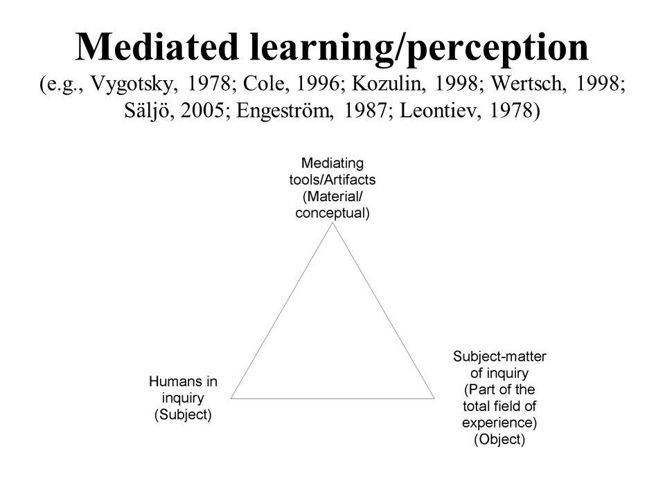 Mediated learning/perception (e.g., Vygotsky, 1978; Cole, 1996; Kozulin, 1998; Wertsch, 1998; Säljö, 2005; Engeström, 1987; Leontiev, 1978)