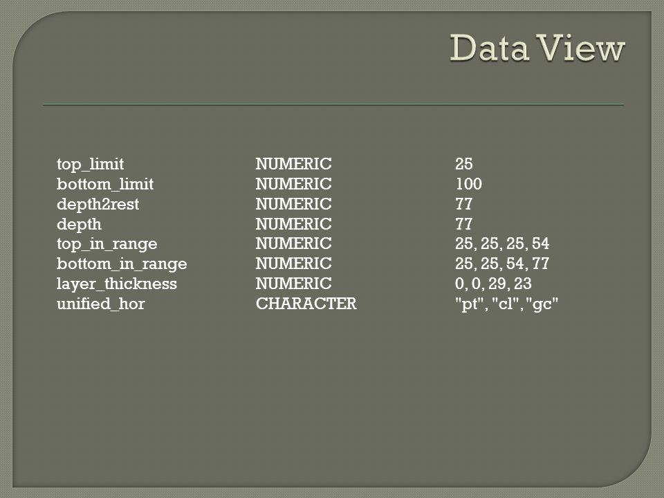 top_limitNUMERIC 25 bottom_limit NUMERIC 100 depth2rest NUMERIC 77 depth NUMERIC 77 top_in_range NUMERIC 25, 25, 25, 54 bottom_in_range NUMERIC 25, 25, 54, 77 layer_thickness NUMERIC 0, 0, 29, 23 unified_hor CHARACTER pt , cl , gc