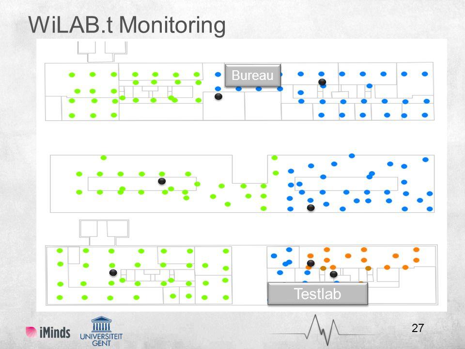WiLAB.t Monitoring Bureau Testlab 27