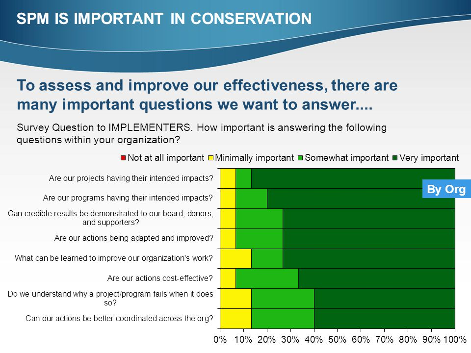 To assess and improve our effectiveness, there are many important questions we want to answer....