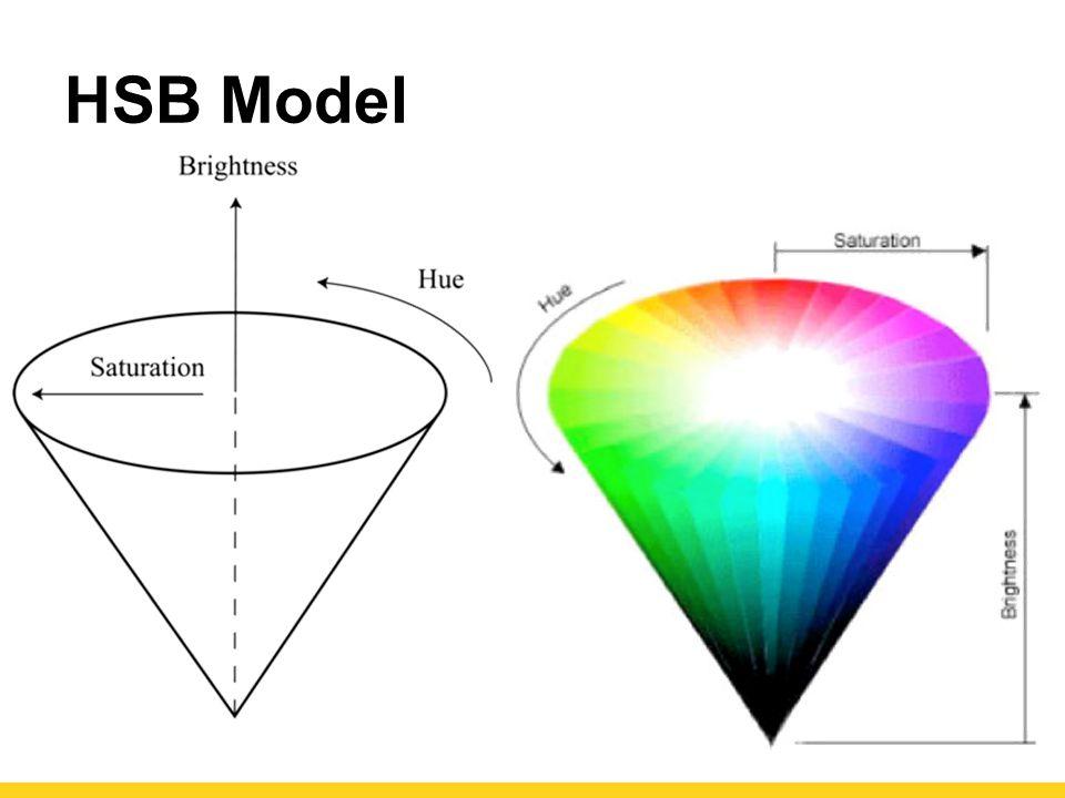 HSB Model
