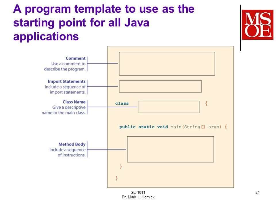 21 A program template to use as the starting point for all Java applications SE-1011 Dr.